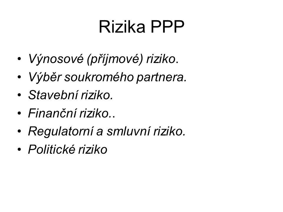 Rizika PPP Výnosové (příjmové) riziko. Výběr soukromého partnera. Stavební riziko. Finanční riziko.. Regulatorní a smluvní riziko. Politické riziko