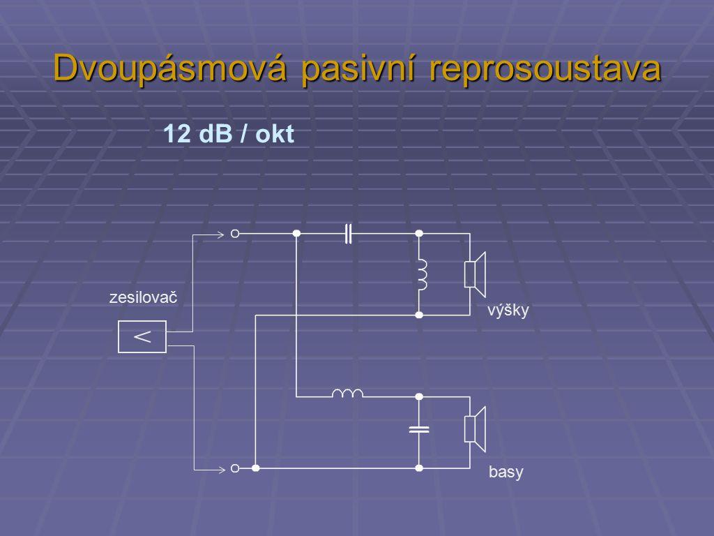 Dvoupásmová pasivní reprosoustava výšky basy zesilovač 12 dB / okt