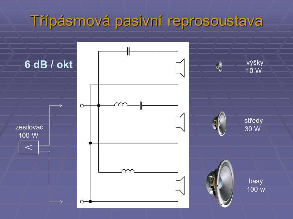 Třípásmová pasivní reprosoustava zesilovač 100 W 6 dB / okt výšky 10 W basy 100 w středy 30 W