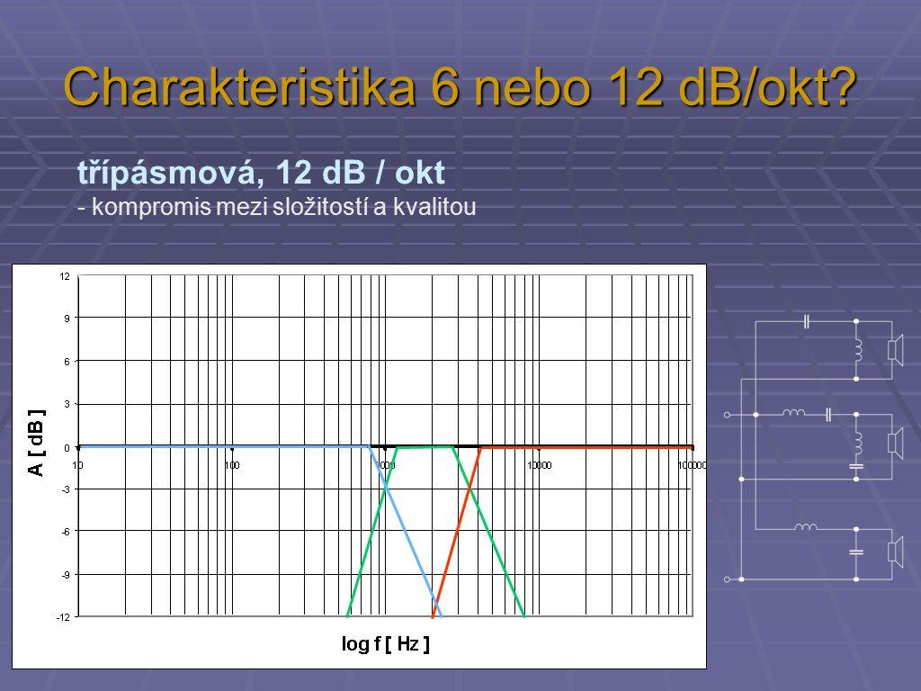 Charakteristika 6 nebo 12 dB/okt třípásmová, 12 dB / okt - kompromis mezi složitostí a kvalitou