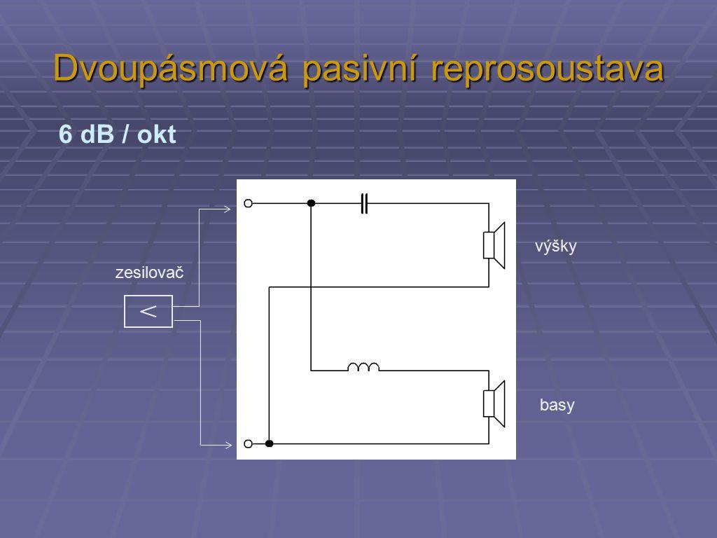 Dvoupásmová pasivní reprosoustava výšky basy zesilovač 6 dB / okt