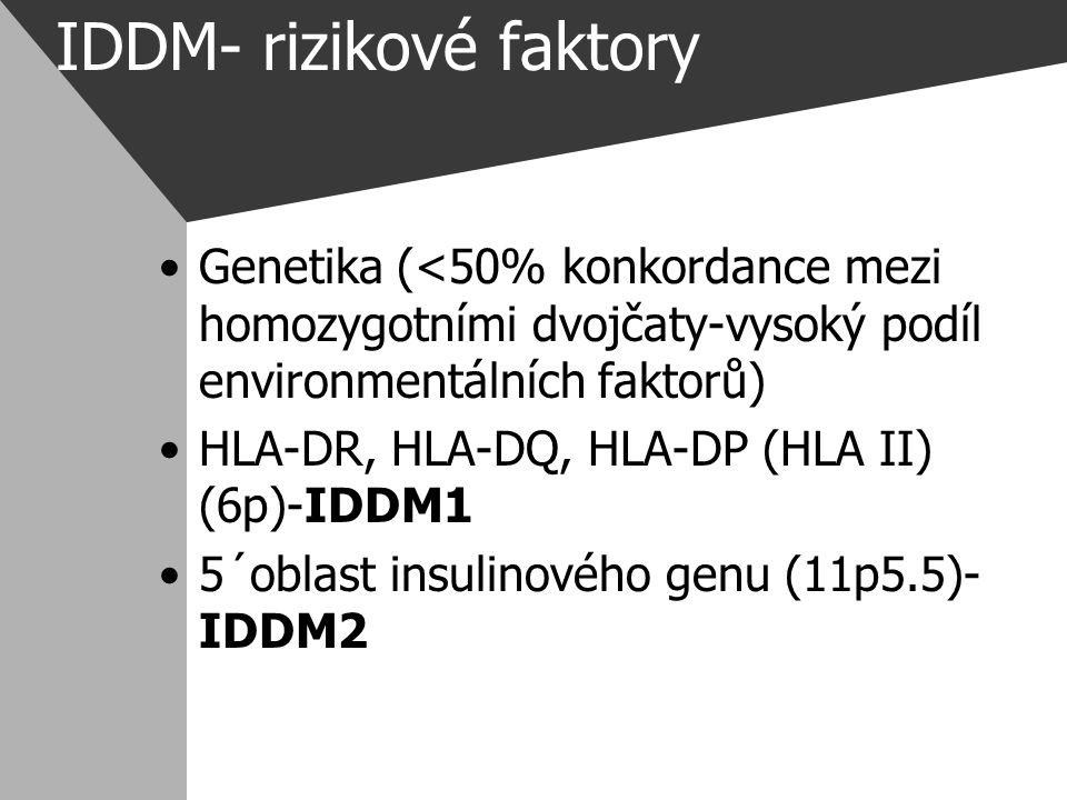 IDDM- rizikové faktory Genetika (<50% konkordance mezi homozygotními dvojčaty-vysoký podíl environmentálních faktorů) HLA-DR, HLA-DQ, HLA-DP (HLA II) (6p)-IDDM1 5´oblast insulinového genu (11p5.5)- IDDM2