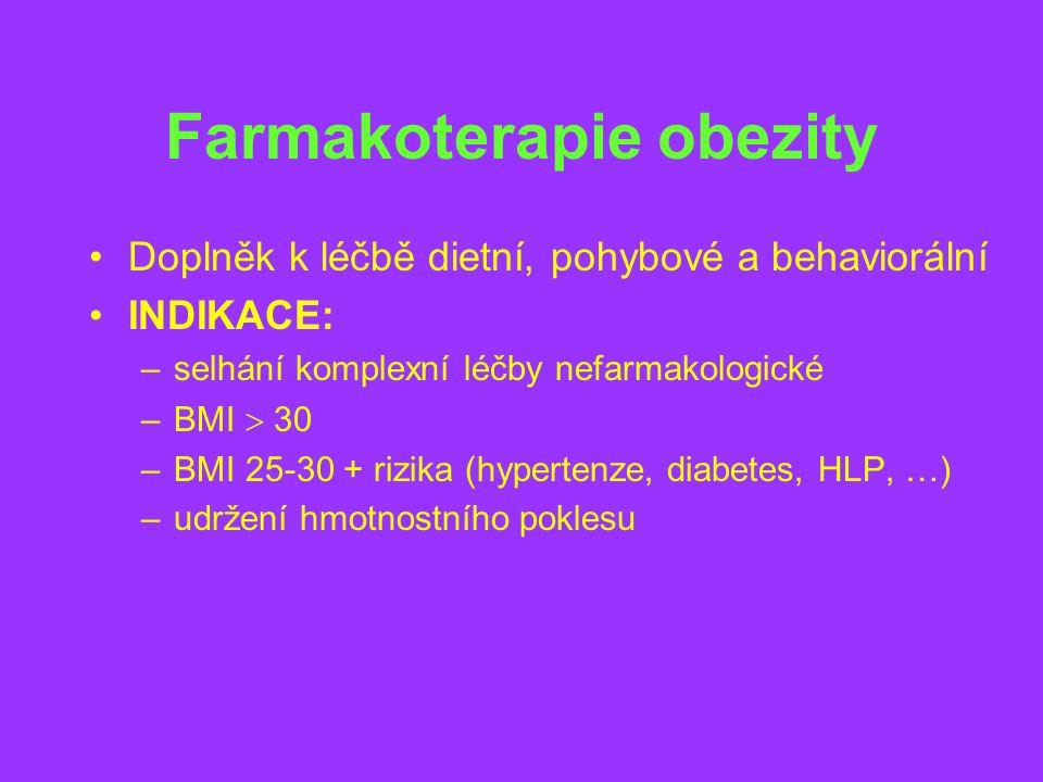 Farmakoterapie obezity Doplněk k léčbě dietní, pohybové a behaviorální INDIKACE: –selhání komplexní léčby nefarmakologické –BMI  30 –BMI 25-30 + rizika (hypertenze, diabetes, HLP, …) –udržení hmotnostního poklesu