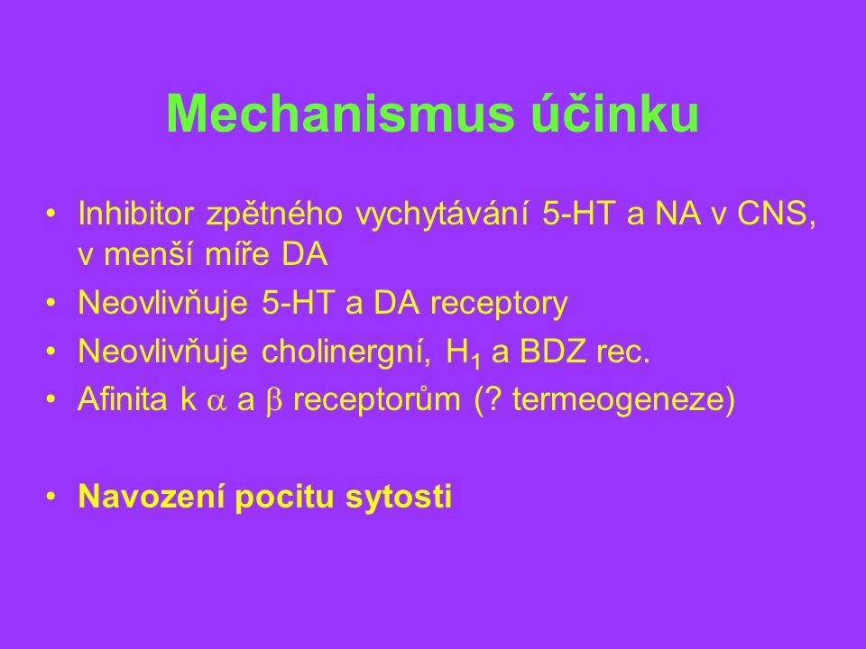 Mechanismus účinku Inhibitor zpětného vychytávání 5-HT a NA v CNS, v menší míře DA Neovlivňuje 5-HT a DA receptory Neovlivňuje cholinergní, H 1 a BDZ rec.