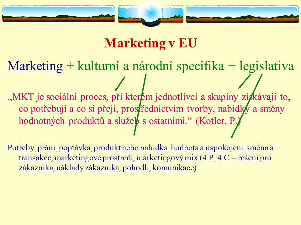 """Marketing v EU Marketing + kulturní a národní specifika + legislativa """"MKT je sociální proces, při kterém jednotlivci a skupiny získávají to, co potřebují a co si přejí, prostřednictvím tvorby, nabídky a směny hodnotných produktů a služeb s ostatními. (Kotler, P.) Potřeby, přání, poptávka, produkt nebo nabídka, hodnota a uspokojení, směna a transakce, marketingové prostředí, marketingový mix (4 P, 4 C – řešení pro zákazníka, náklady zákazníka, pohodlí, komunikace)"""