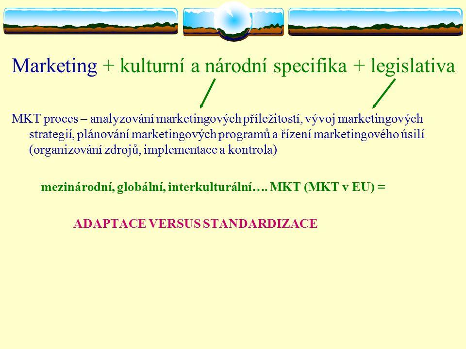 Marketing + kulturní a národní specifika + legislativa MKT proces – analyzování marketingových příležitostí, vývoj marketingových strategií, plánování marketingových programů a řízení marketingového úsilí (organizování zdrojů, implementace a kontrola) mezinárodní, globální, interkulturální….