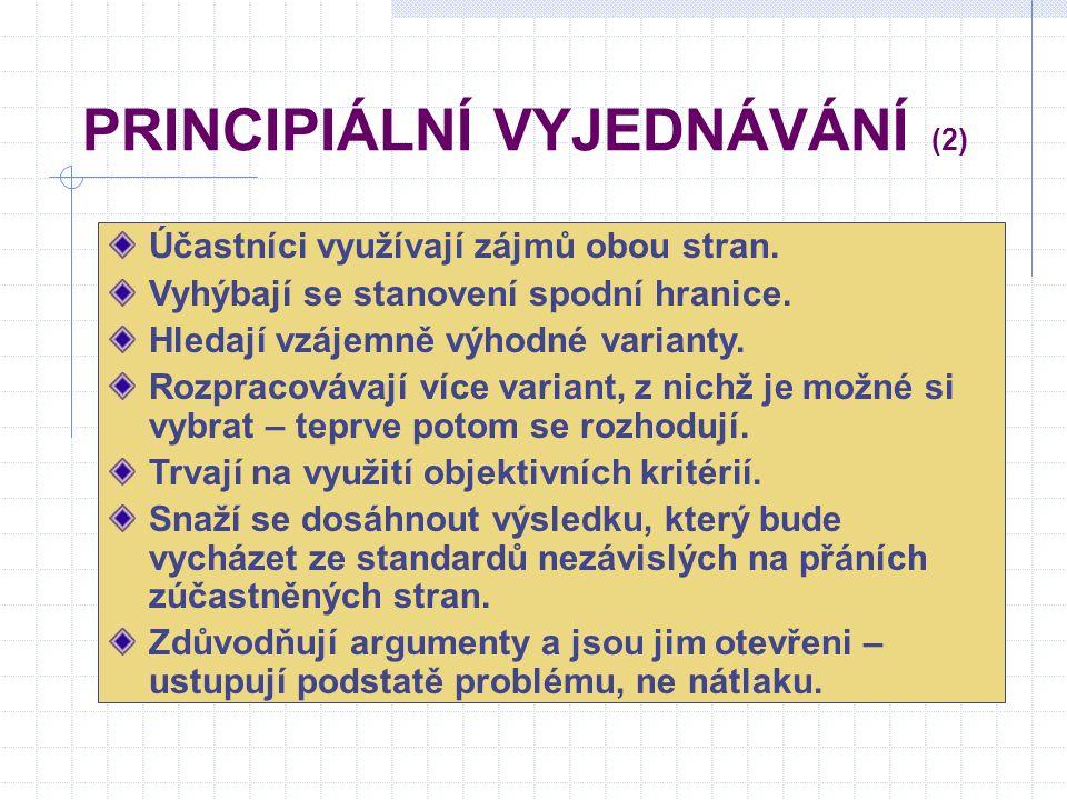 PRINCIPIÁLNÍ VYJEDNÁVÁNÍ (2) Účastníci využívají zájmů obou stran.