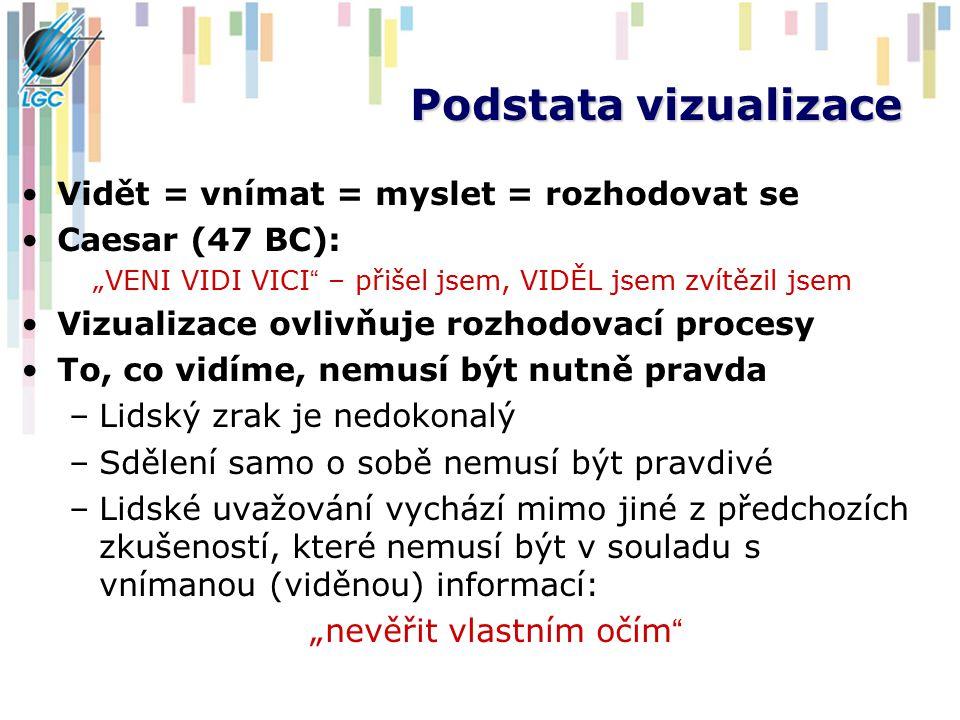"""Podstata vizualizace Vidět = vnímat = myslet = rozhodovat se Caesar (47 BC): """"VENI VIDI VICI"""" – přišel jsem, VIDĚL jsem zvítězil jsem Vizualizace ovli"""
