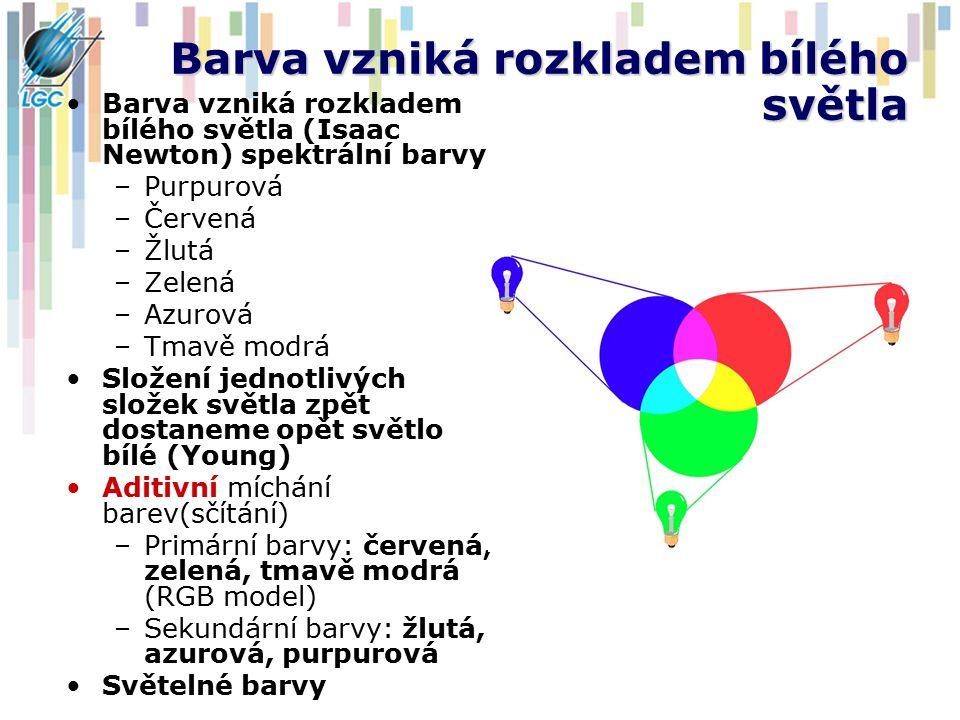Barva vzniká rozkladem bílého světla Barva vzniká rozkladem bílého světla (Isaac Newton) spektrální barvy –Purpurová –Červená –Žlutá –Zelená –Azurová