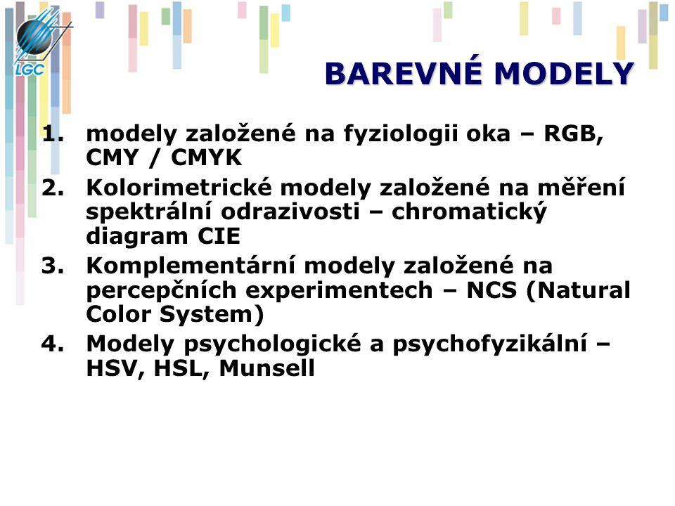 BAREVNÉ MODELY 1.modely založené na fyziologii oka – RGB, CMY / CMYK 2.Kolorimetrické modely založené na měření spektrální odrazivosti – chromatický d