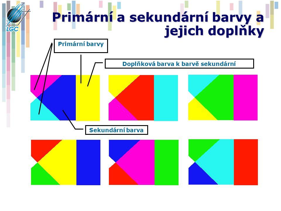 Primární a sekundární barvy a jejich doplňky Sekundární barva Doplňková barva k barvě sekundární Primární barvy
