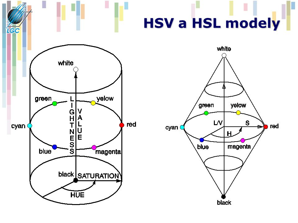 HSV a HSL modely