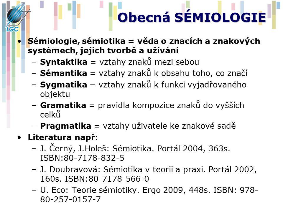 Obecná SÉMIOLOGIE Sémiologie, sémiotika = věda o znacích a znakových systémech, jejich tvorbě a užívání –Syntaktika = vztahy znaků mezi sebou –Sémanti