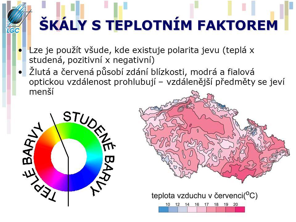 ŠKÁLY S TEPLOTNÍM FAKTOREM Lze je použít všude, kde existuje polarita jevu (teplá x studená, pozitivní x negativní) Žlutá a červená působí zdání blízk