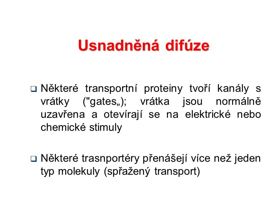"""Usnadněná difúze  Některé transportní proteiny tvoří kanály s vrátky ( gates""""); vrátka jsou normálně uzavřena a otevírají se na elektrické nebo chemické stimuly  Některé trasnportéry přenášejí více než jeden typ molekuly (spřažený transport)"""