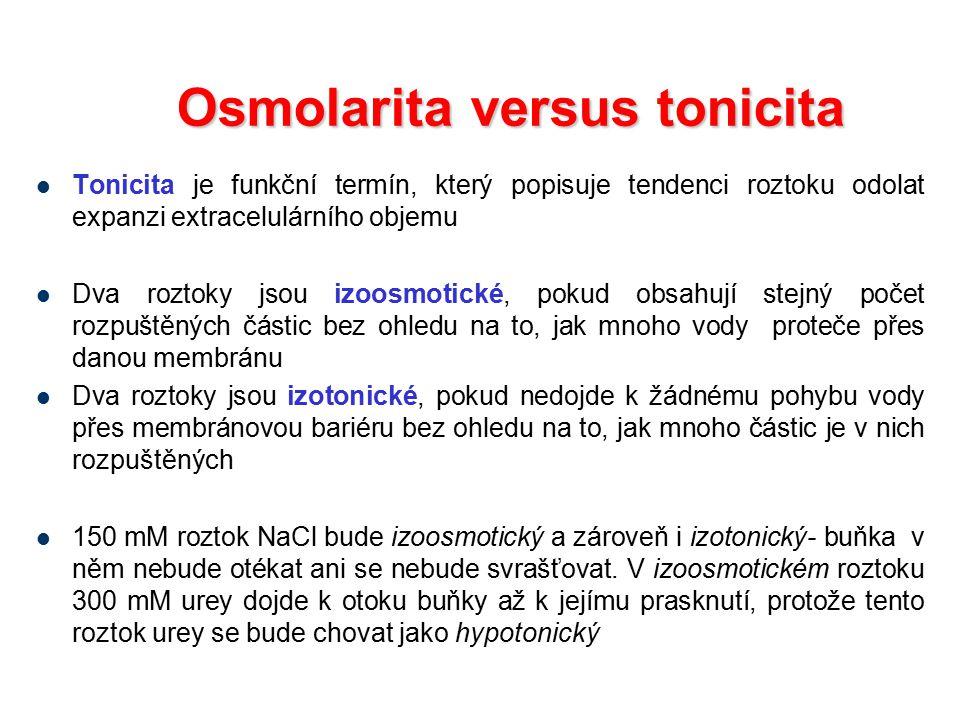 Osmolarita versus tonicita Tonicita je funkční termín, který popisuje tendenci roztoku odolat expanzi extracelulárního objemu Dva roztoky jsou izoosmo
