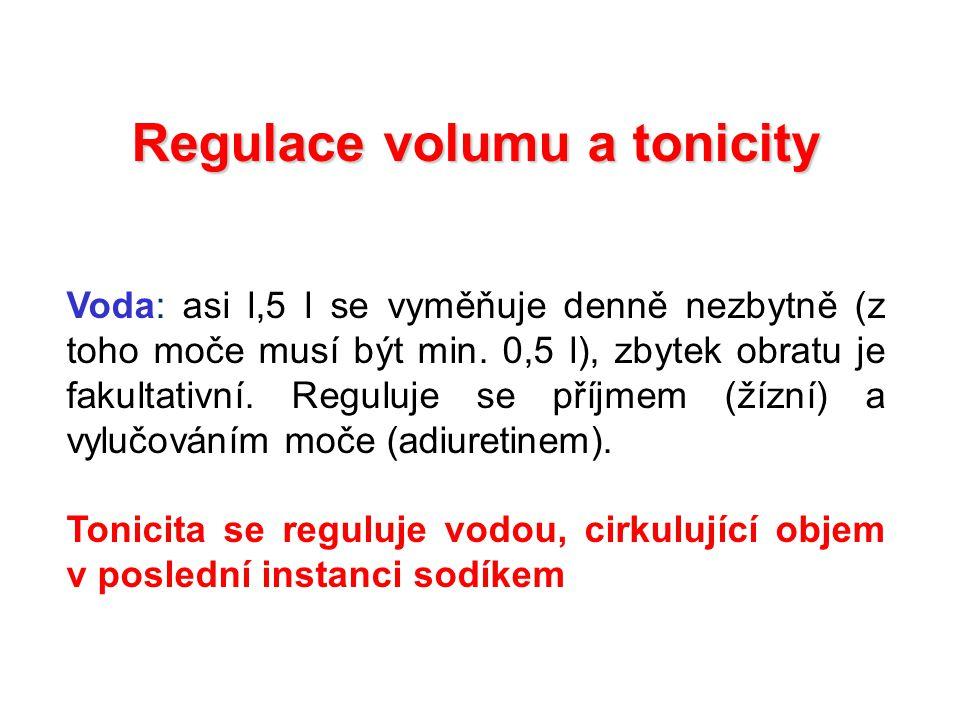 Regulace volumu a tonicity Voda: asi l,5 l se vyměňuje denně nezbytně (z toho moče musí být min. 0,5 l), zbytek obratu je fakultativní. Reguluje se př