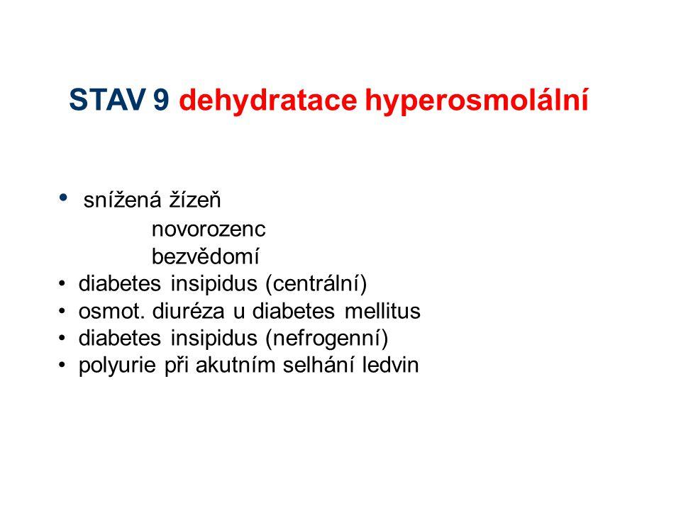 snížená žízeň novorozenc bezvědomí diabetes insipidus (centrální) osmot. diuréza u diabetes mellitus diabetes insipidus (nefrogenní) polyurie při akut