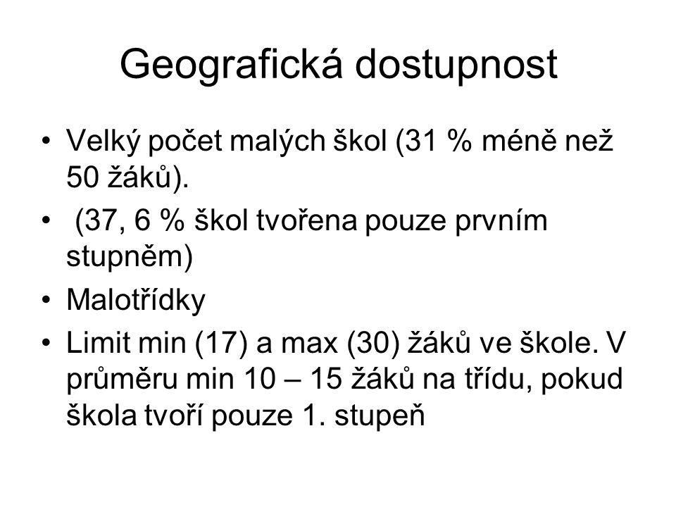 Geografická dostupnost Velký počet malých škol (31 % méně než 50 žáků).