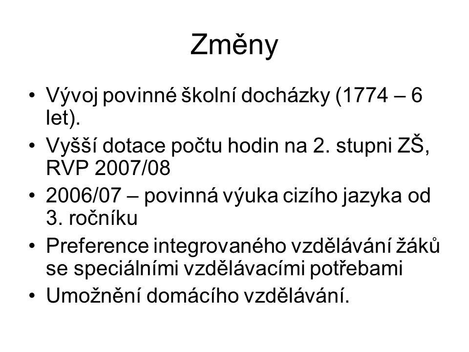 Změny Vývoj povinné školní docházky (1774 – 6 let).