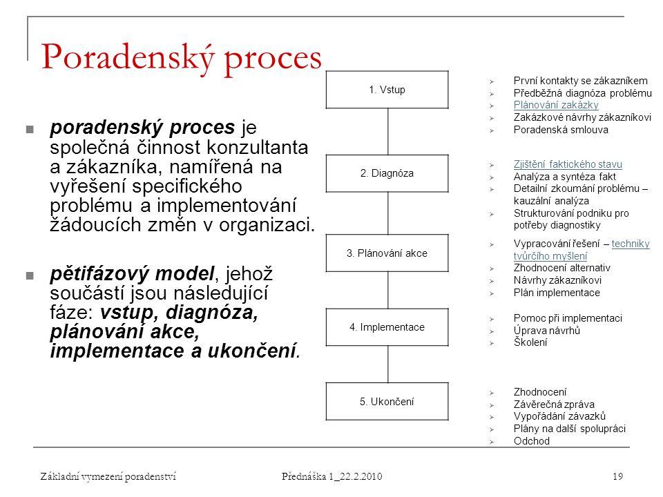 Základní vymezení poradenství Přednáška 1_22.2.2010 19 Poradenský proces poradenský proces je společná činnost konzultanta a zákazníka, namířená na vy