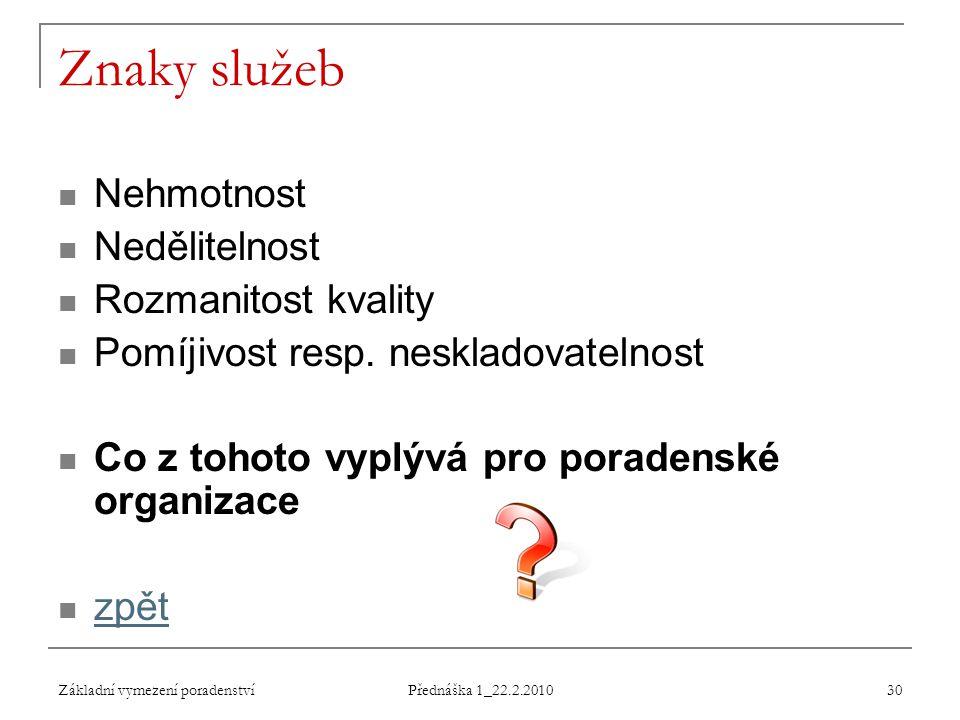 Základní vymezení poradenství Přednáška 1_22.2.2010 30 Znaky služeb Nehmotnost Nedělitelnost Rozmanitost kvality Pomíjivost resp. neskladovatelnost Co