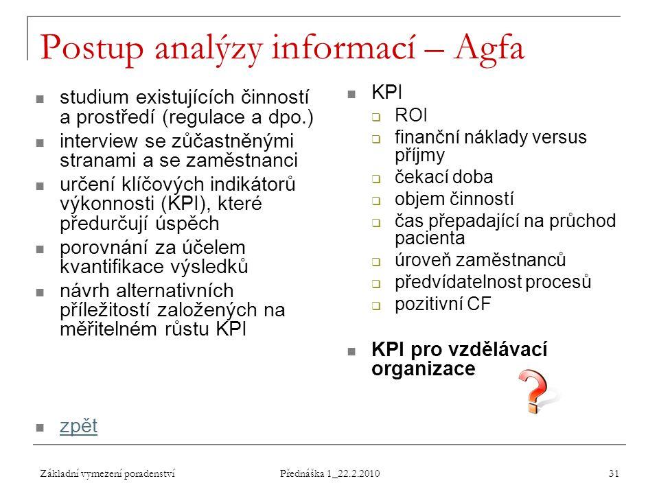 Základní vymezení poradenství Přednáška 1_22.2.2010 31 Postup analýzy informací – Agfa studium existujících činností a prostředí (regulace a dpo.) int
