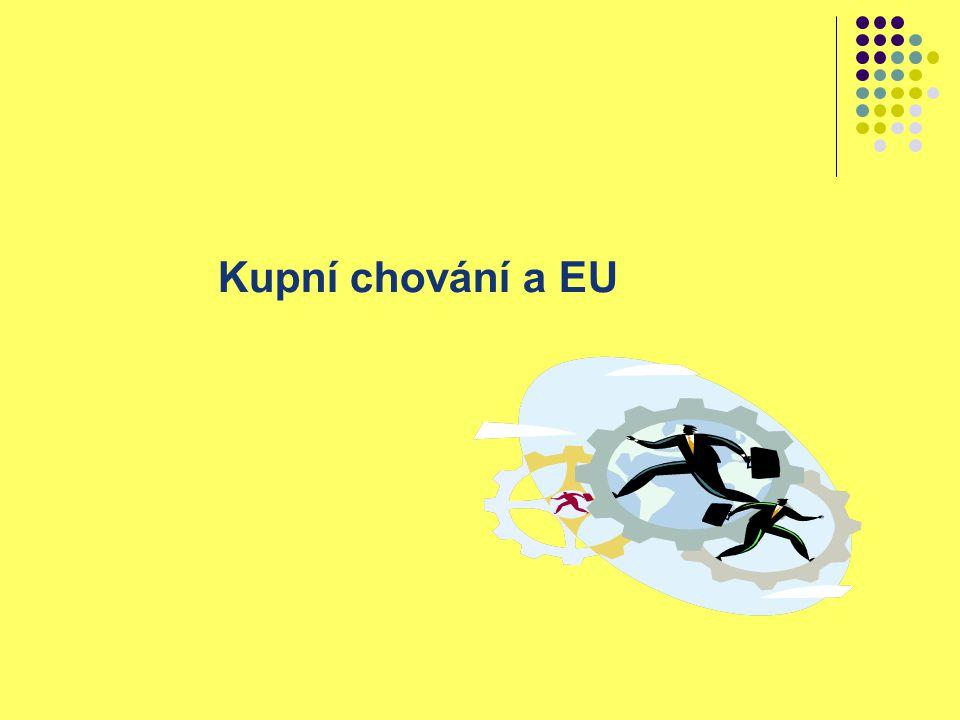 Kupní chování a EU