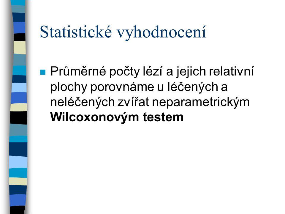 Statistické vyhodnocení n Průměrné počty lézí a jejich relativní plochy porovnáme u léčených a neléčených zvířat neparametrickým Wilcoxonovým testem