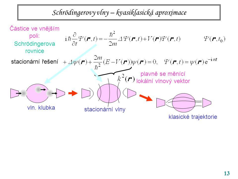13 Schrödingerovy vlny – kvasiklasická aproximace Částice ve vnějším poli: Schrödingerova rovnice stacionární řešení vln. klubka stacionární vlny klas