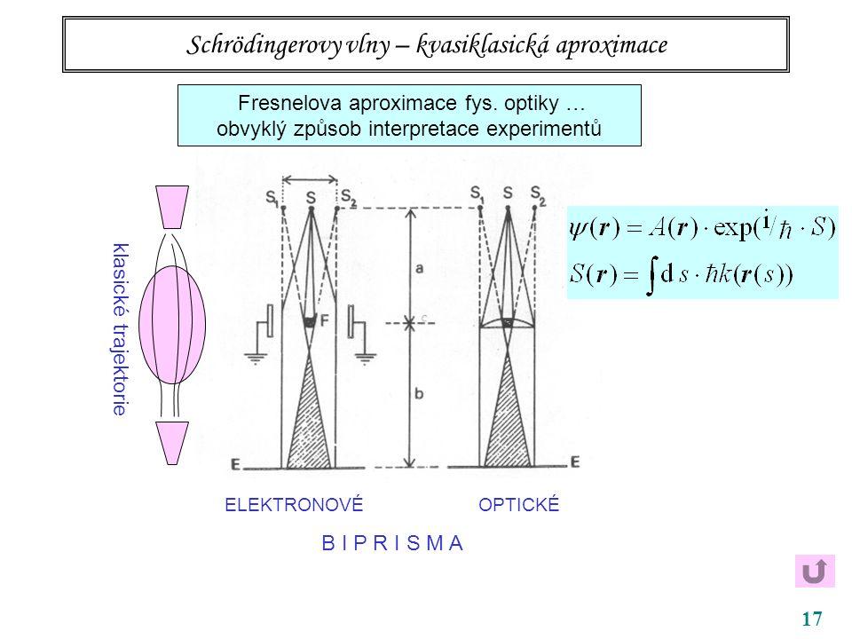 17 Schrödingerovy vlny – kvasiklasická aproximace Fresnelova aproximace fys. optiky … obvyklý způsob interpretace experimentů ELEKTRONOVÉ OPTICKÉ B I