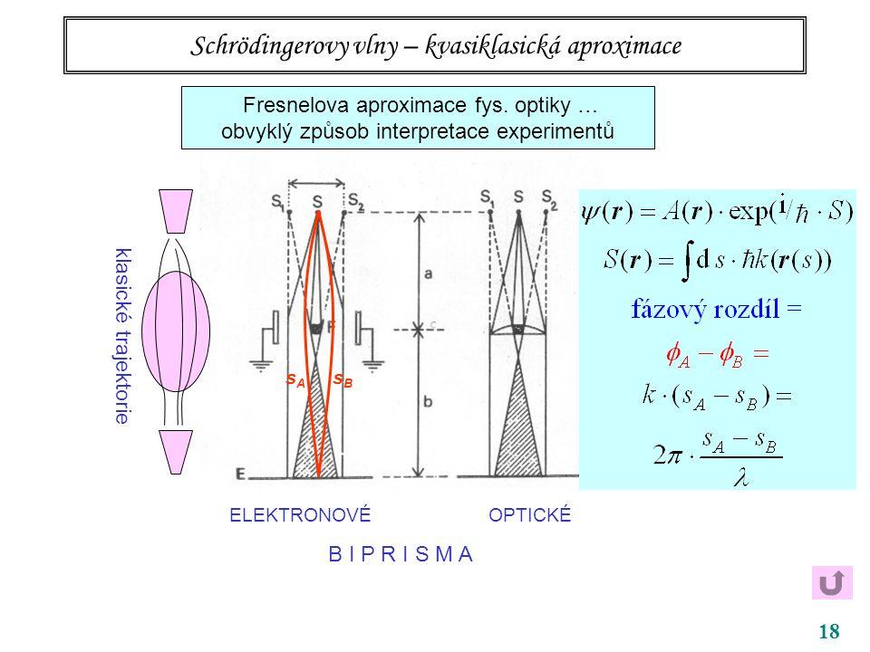 18 Schrödingerovy vlny – kvasiklasická aproximace Fresnelova aproximace fys. optiky … obvyklý způsob interpretace experimentů ELEKTRONOVÉ OPTICKÉ B I
