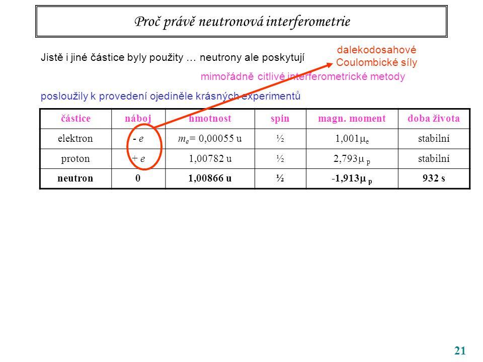 21 Proč právě neutronová interferometrie Jistě i jiné částice byly použity … neutrony ale poskytují mimořádně citlivé interferometrické metody poslouž