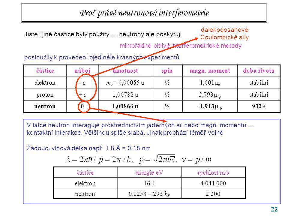 22 Proč právě neutronová interferometrie Jistě i jiné částice byly použity … neutrony ale poskytují mimořádně citlivé interferometrické metody poslouž