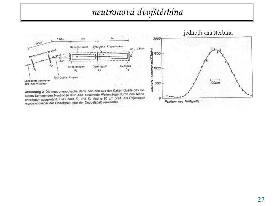 27 neutronová dvojštěrbina jednoduchá štěrbina
