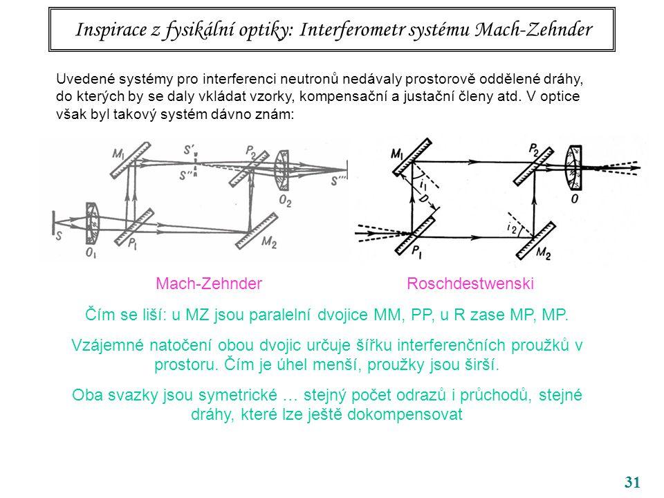 31 Inspirace z fysikální optiky: Interferometr systému Mach-Zehnder Uvedené systémy pro interferenci neutronů nedávaly prostorově oddělené dráhy, do k