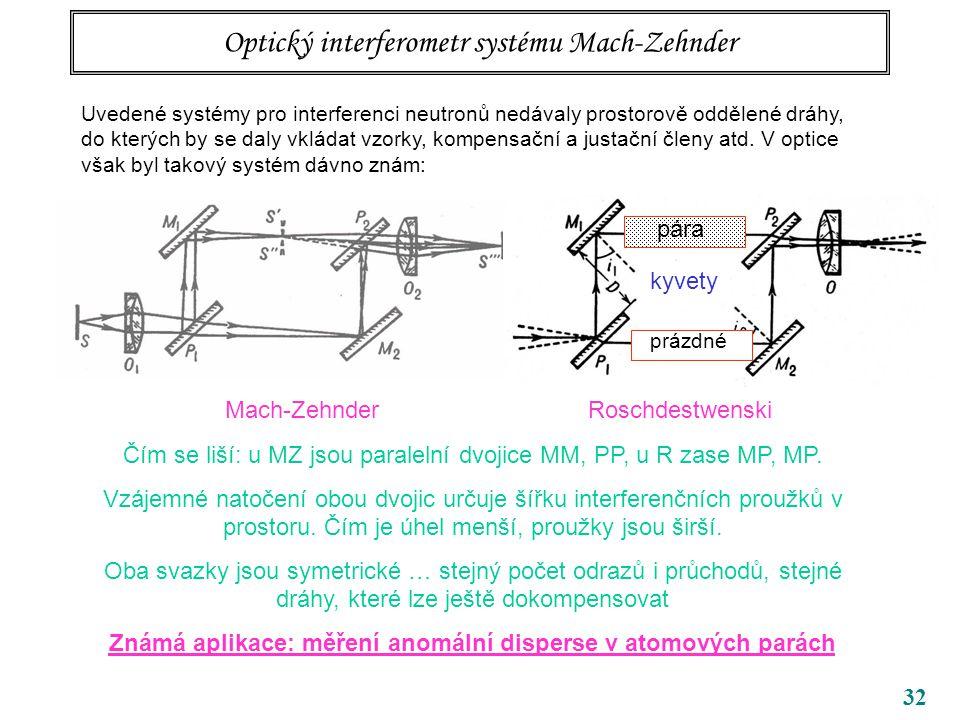 32 Optický interferometr systému Mach-Zehnder Uvedené systémy pro interferenci neutronů nedávaly prostorově oddělené dráhy, do kterých by se daly vklá