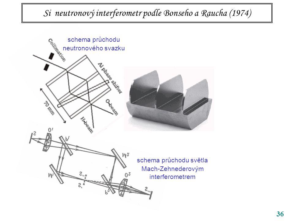 36 Si neutronový interferometr podle Bonseho a Raucha (1974) schema průchodu neutronového svazku schema průchodu světla Mach-Zehnederovým interferomet