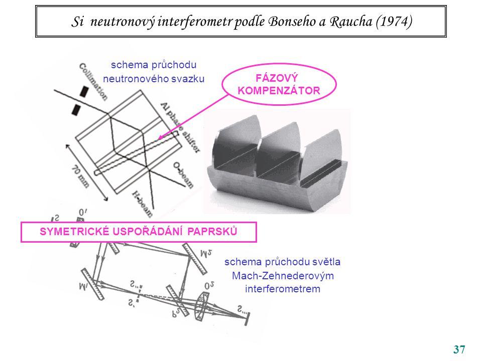37 Si neutronový interferometr podle Bonseho a Raucha (1974) schema průchodu neutronového svazku schema průchodu světla Mach-Zehnederovým interferomet