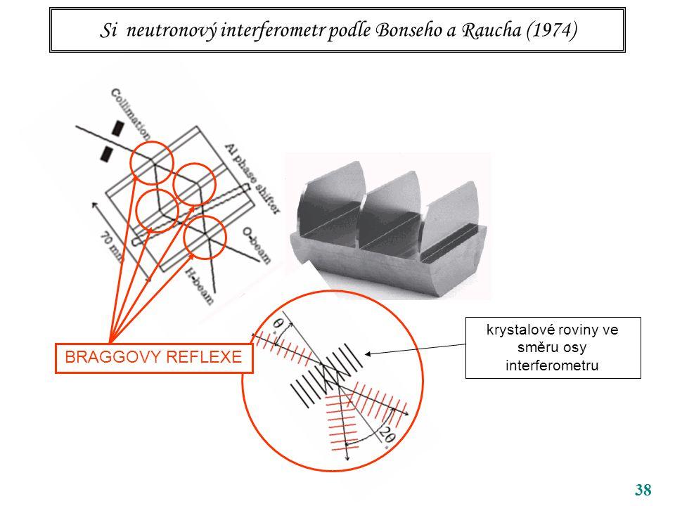 38 Si neutronový interferometr podle Bonseho a Raucha (1974) BRAGGOVY REFLEXE krystalové roviny ve směru osy interferometru
