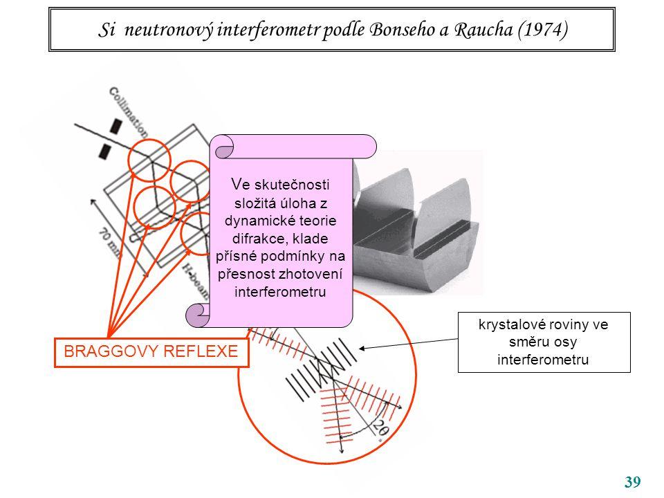 39 Si neutronový interferometr podle Bonseho a Raucha (1974) BRAGGOVY REFLEXE krystalové roviny ve směru osy interferometru V e skutečnosti složitá úl
