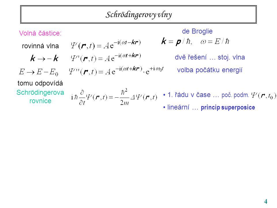 4 Volná částice: rovinná vlna tomu odpovídá Schrödingerova rovnice Částice ve vnějším poli: stacionární řešení de Broglie dvě řešení … stoj. vlna volb