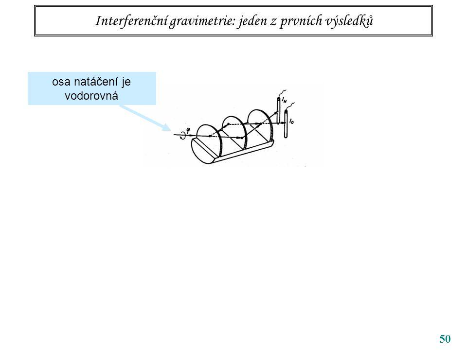 50 Interferenční gravimetrie: jeden z prvních výsledků osa natáčení je vodorovná COW experiment … Collela, Overhauser, Werner