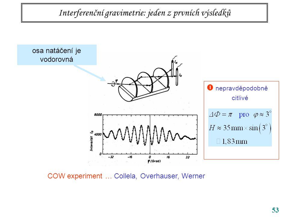53 Interferenční gravimetrie: jeden z prvních výsledků osa natáčení je vodorovná COW experiment … Collela, Overhauser, Werner  nepravděpodobně citliv