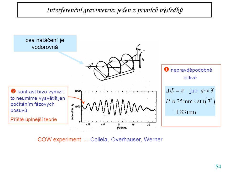 54 Interferenční gravimetrie: jeden z prvních výsledků osa natáčení je vodorovná COW experiment … Collela, Overhauser, Werner  nepravděpodobně citliv