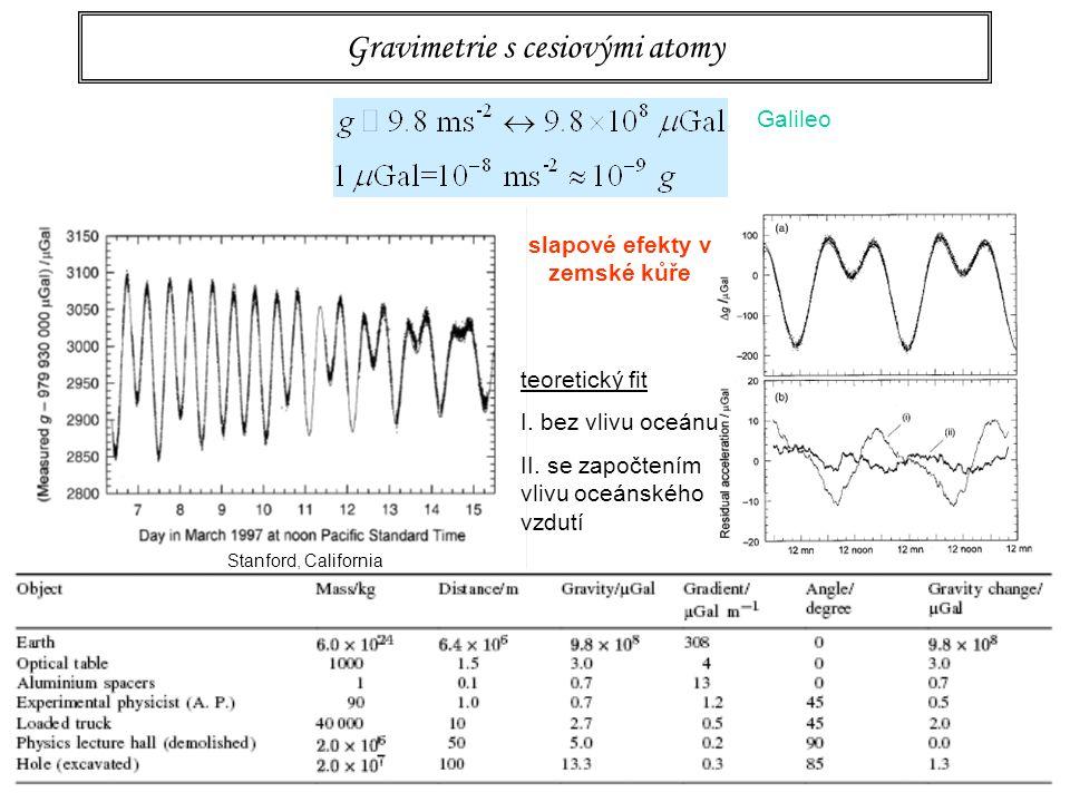 62 Gravimetrie s cesiovými atomy Stanford, California slapové efekty v zemské kůře teoretický fit I. bez vlivu oceánu II. se započtením vlivu oceánské