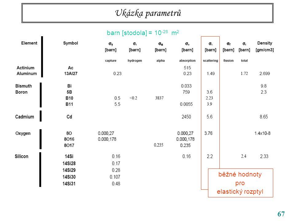 67 Ukázka parametrů barn [stodola] = 10 -28 m 2 běžné hodnoty pro elastický rozptyl