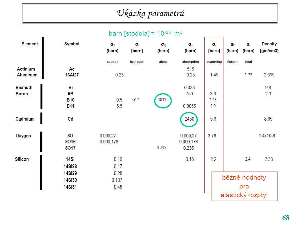 68 Ukázka parametrů barn [stodola] = 10 -28 m 2 běžné hodnoty pro elastický rozptyl