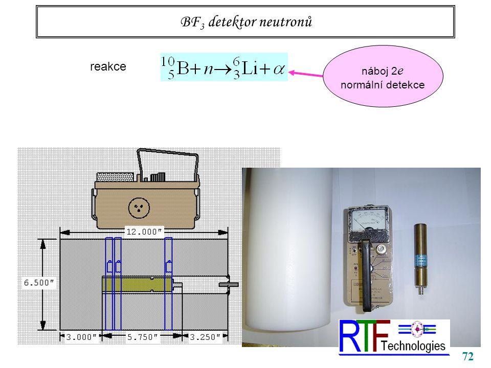 72 BF 3 detektor neutronů reakce náboj 2 e normální detekce