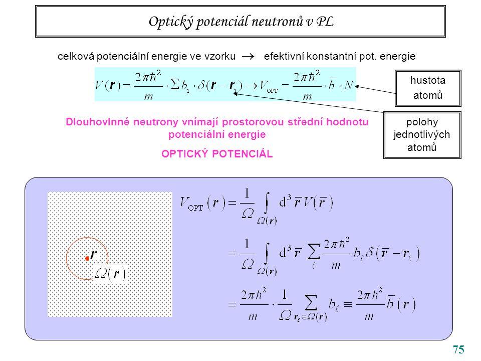 75 Optický potenciál neutronů v PL Dlouhovlnné neutrony vnímají prostorovou střední hodnotu potenciální energie OPTICKÝ POTENCIÁL celková potenciální
